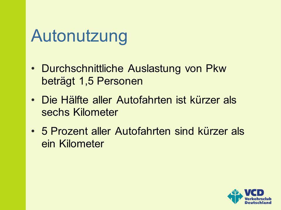 Autonutzung Durchschnittliche Auslastung von Pkw beträgt 1,5 Personen