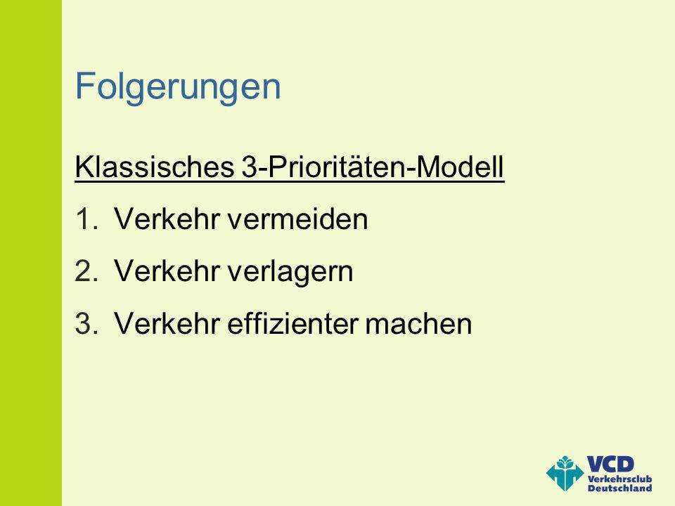 Folgerungen Klassisches 3-Prioritäten-Modell Verkehr vermeiden