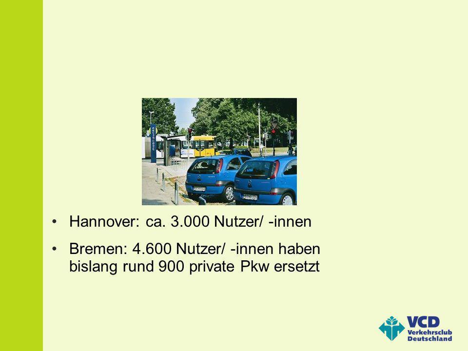Hannover: ca. 3.000 Nutzer/ -innen