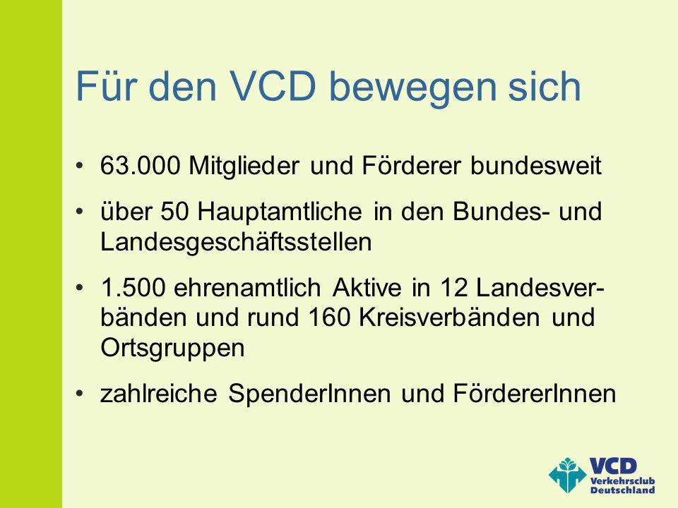Für den VCD bewegen sich