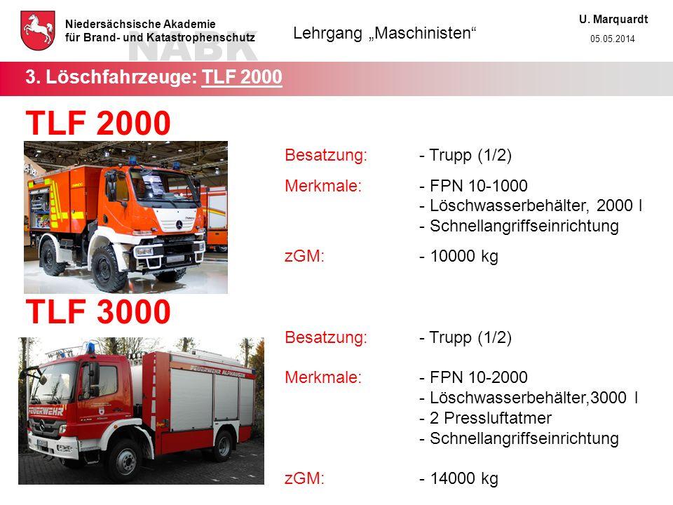 TLF 2000 TLF 3000 3. Löschfahrzeuge: TLF 2000 Besatzung: - Trupp (1/2)