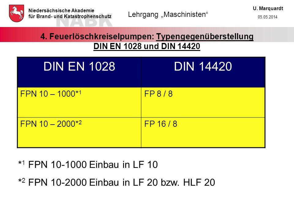 DIN EN 1028 DIN 14420 *1 FPN 10-1000 Einbau in LF 10