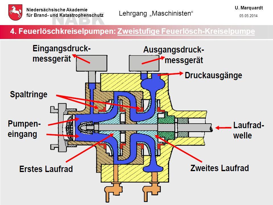 4. Feuerlöschkreiselpumpen: Zweistufige Feuerlösch-Kreiselpumpe