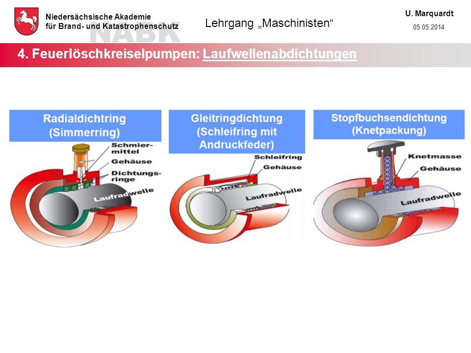 4. Feuerlöschkreiselpumpen: Laufwellenabdichtungen
