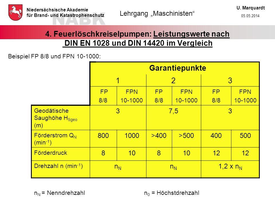 4. Feuerlöschkreiselpumpen: Leistungswerte nach DIN EN 1028 und DIN 14420 im Vergleich