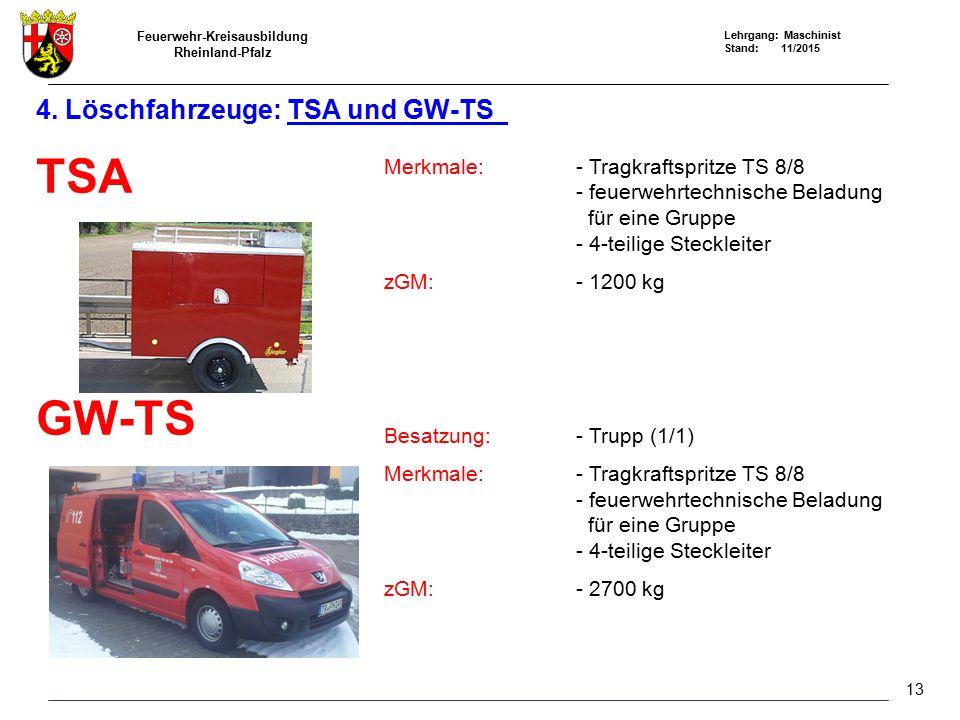 4. Löschfahrzeuge: TSA und GW-TS