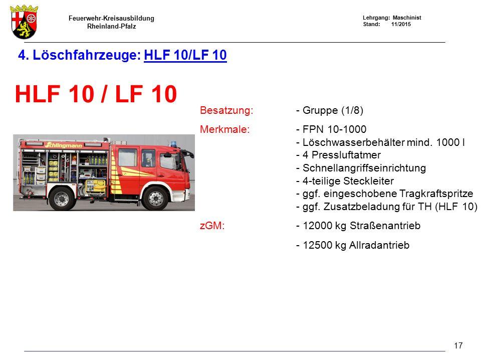 4. Löschfahrzeuge: HLF 10/LF 10