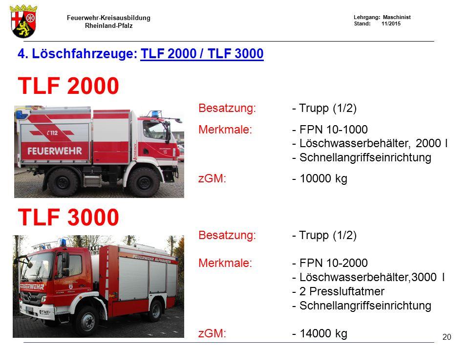 4. Löschfahrzeuge: TLF 2000 / TLF 3000