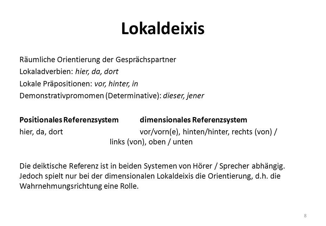 Lokaldeixis