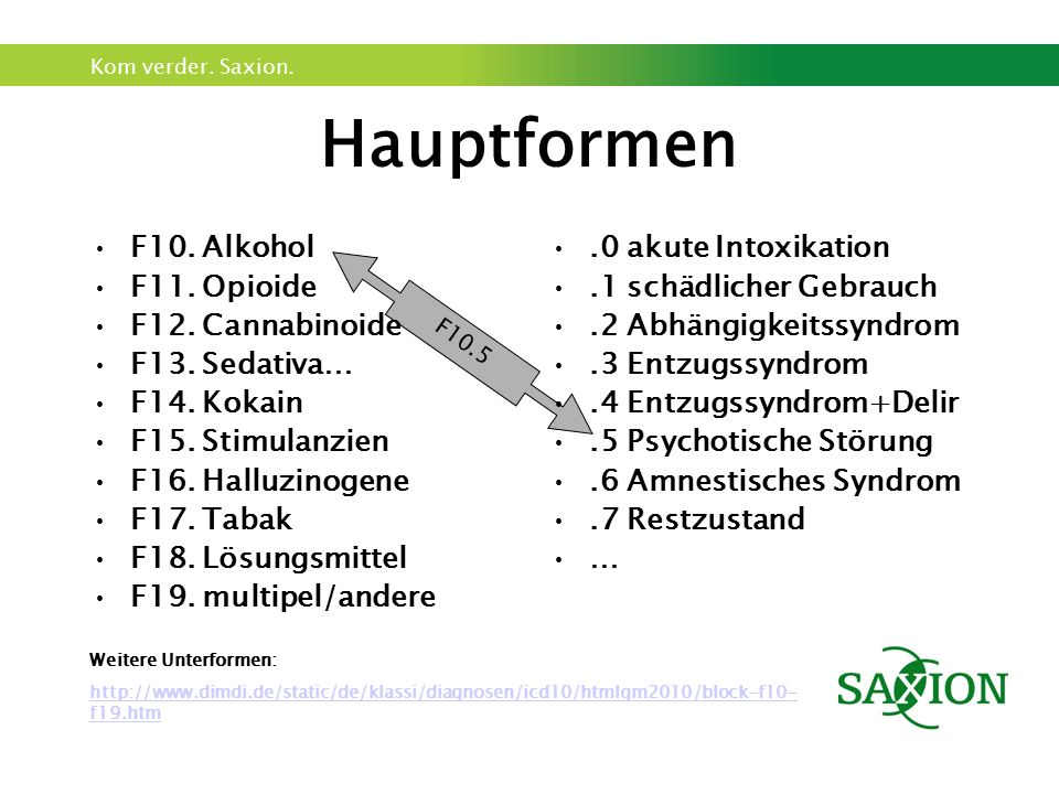 Hauptformen F10. Alkohol F11. Opioide F12. Cannabinoide F13. Sedativa…