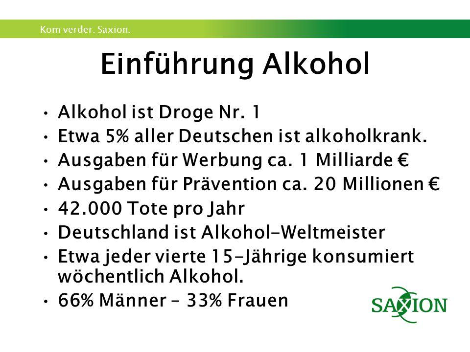 Einführung Alkohol Alkohol ist Droge Nr. 1