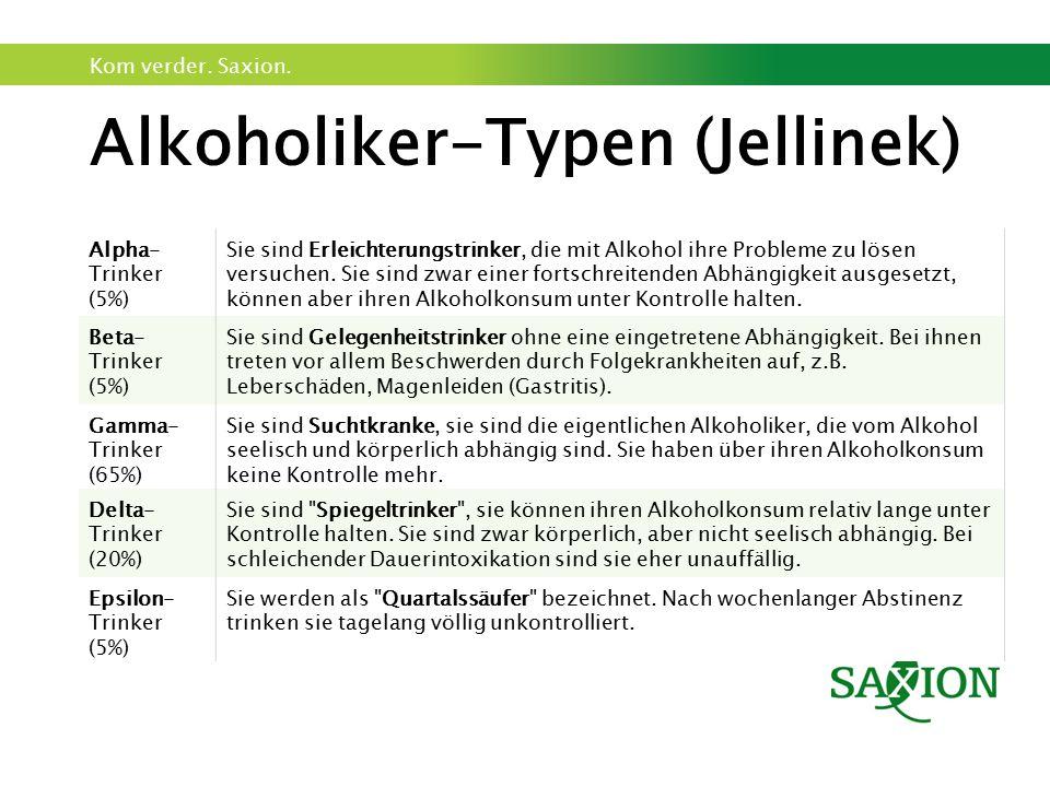 Alkoholiker-Typen (Jellinek)