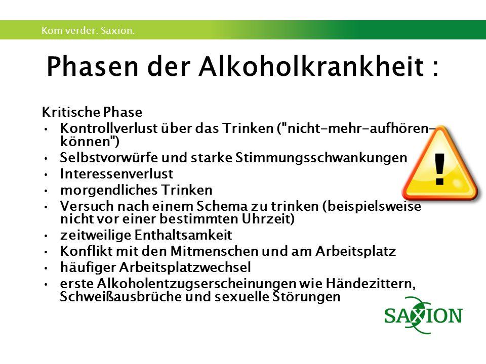 Phasen der Alkoholkrankheit :