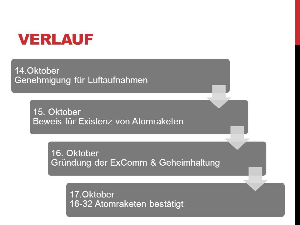 Verlauf 14.Oktober Genehmigung für Luftaufnahmen