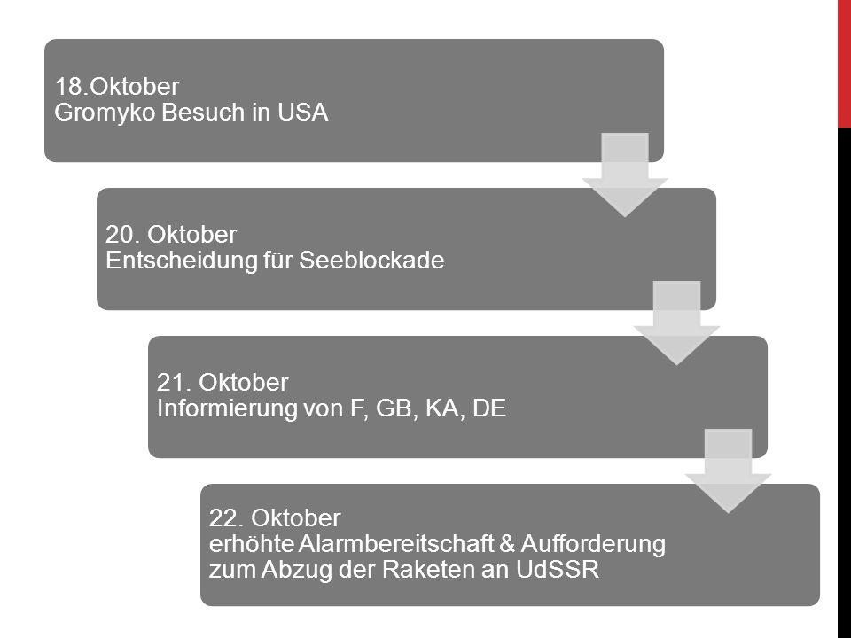 18.Oktober Gromyko Besuch in USA