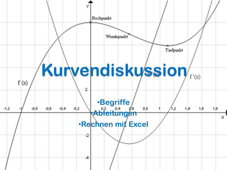 Begriffe Ableitungen Rechnen mit Excel