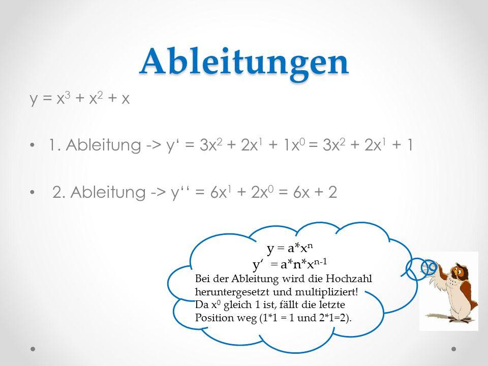 Ableitungen y = x3 + x2 + x. 1. Ableitung -> y' = 3x2 + 2x1 + 1x0 = 3x2 + 2x1 + 1. 2. Ableitung -> y'' = 6x1 + 2x0 = 6x + 2.
