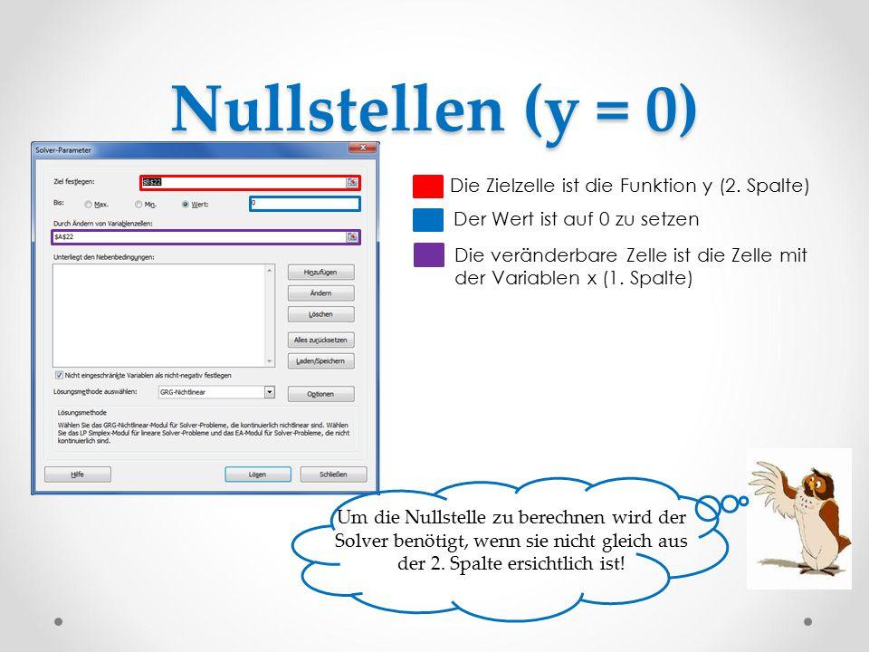 Nullstellen (y = 0) Die Zielzelle ist die Funktion y (2. Spalte)