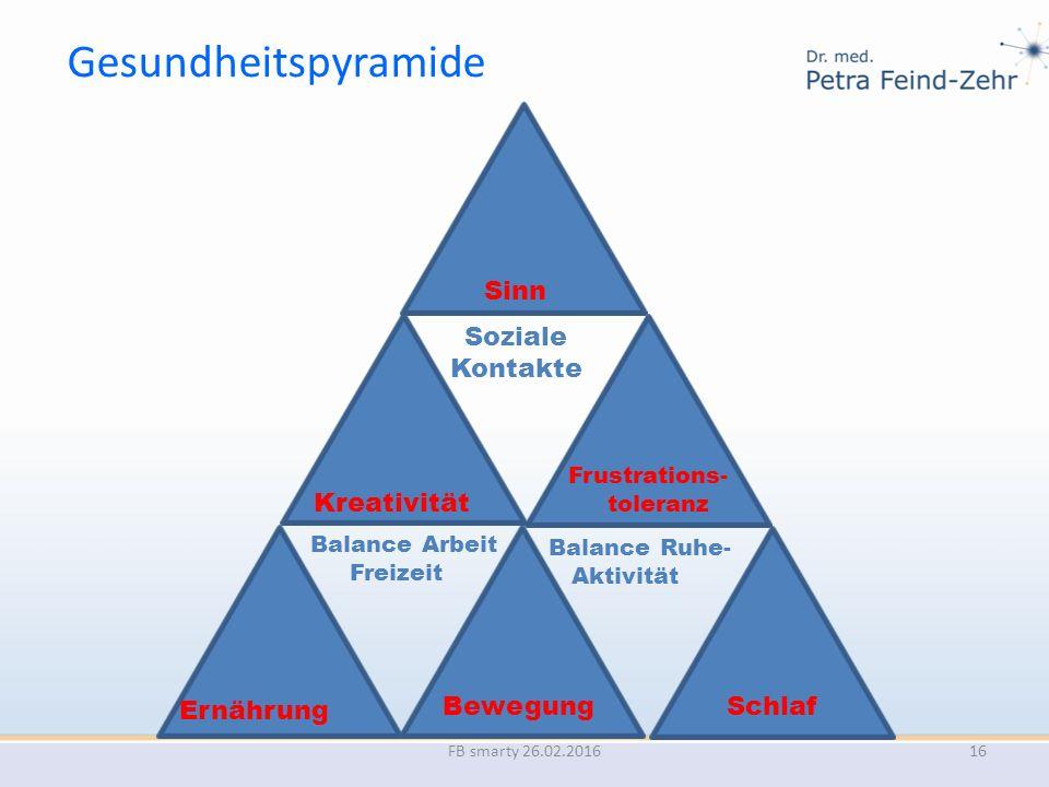 Gesundheitspyramide Sinn Soziale Kontakte Kreativität Ernährung