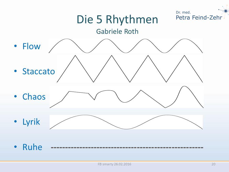 Die 5 Rhythmen Flow Staccato Chaos Lyrik