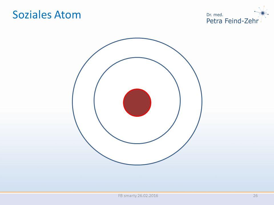 Soziales Atom FB smarty 26.02.2016