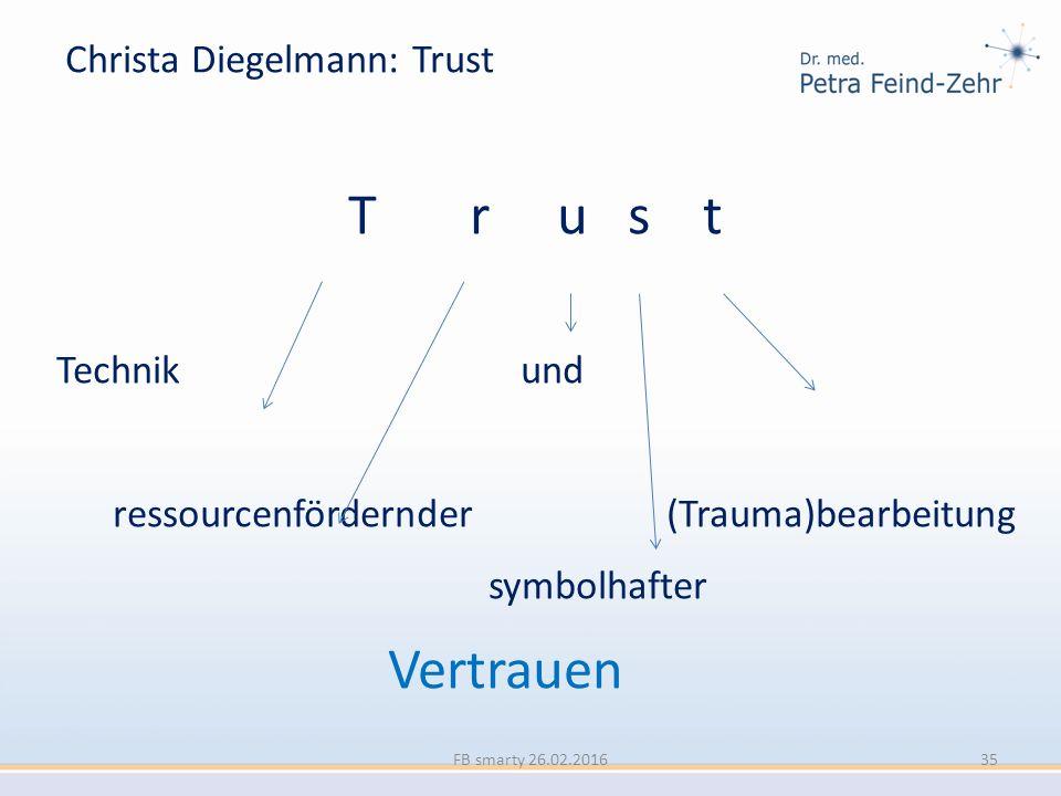 Vertrauen Christa Diegelmann: Trust T r u s t Technik und