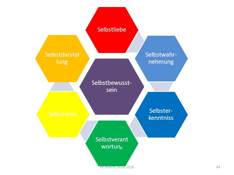 Selbstbewusst-sein Selbstliebe Selbstwahr-nehmung Selbster-kenntniss