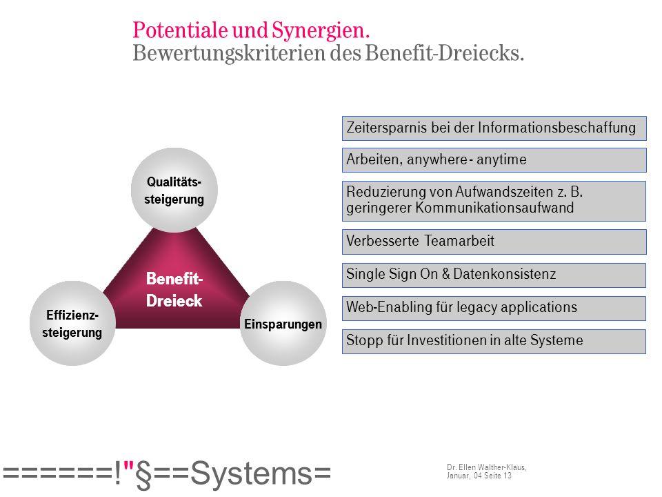 Potentiale und Synergien. Bewertungskriterien des Benefit-Dreiecks.