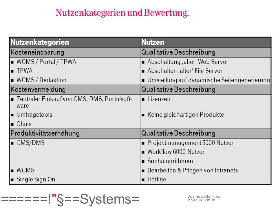 Nutzenkategorien und Bewertung.