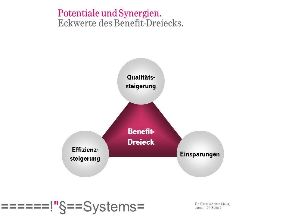 Potentiale und Synergien. Eckwerte des Benefit-Dreiecks.