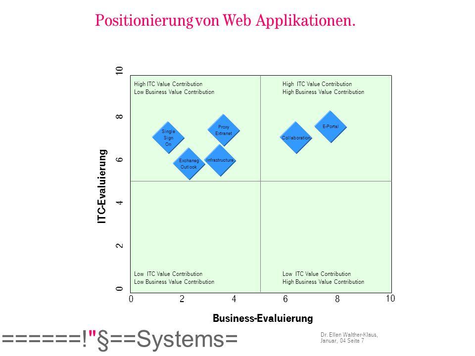 Positionierung von Web Applikationen.