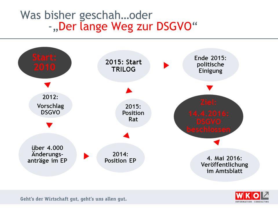 """Was bisher geschah…oder -""""Der lange Weg zur DSGVO"""
