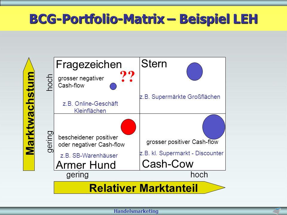 BCG-Portfolio-Matrix – Beispiel LEH