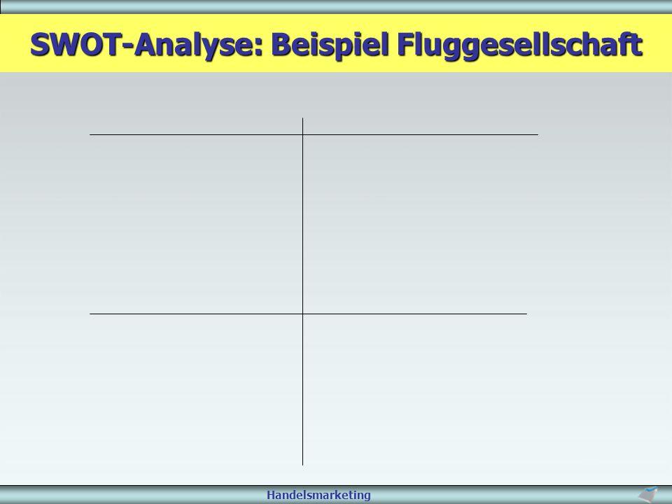 SWOT-Analyse: Beispiel Fluggesellschaft