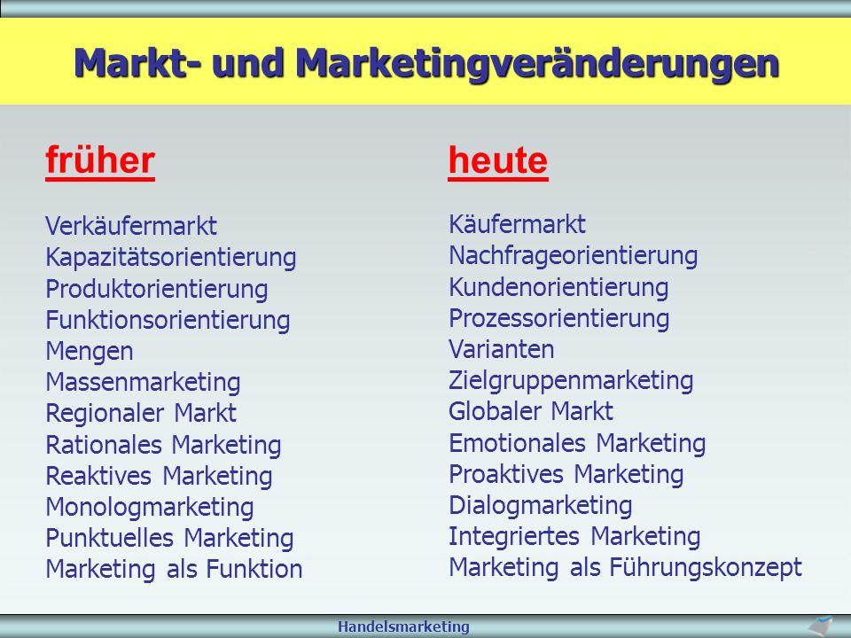 Markt- und Marketingveränderungen
