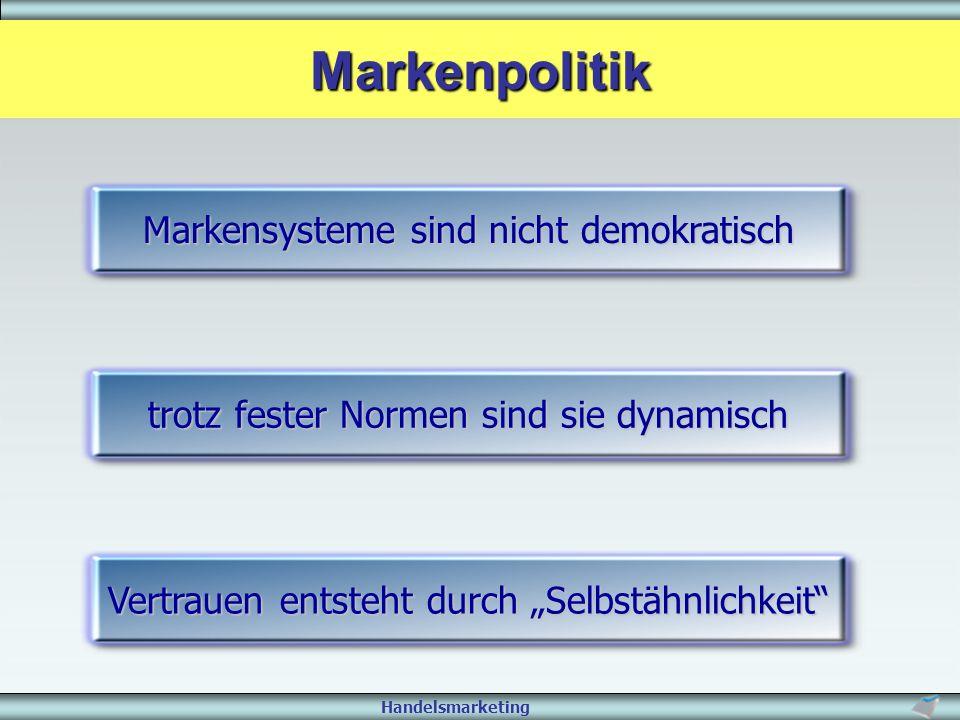 Markenpolitik Markensysteme sind nicht demokratisch