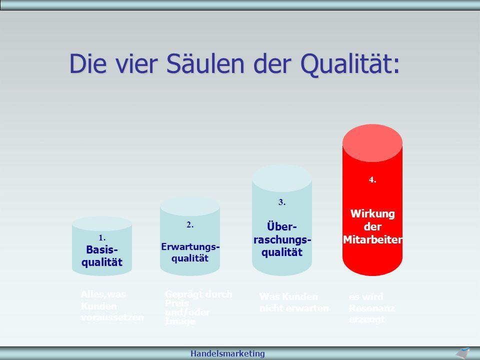 Die vier Säulen der Qualität: