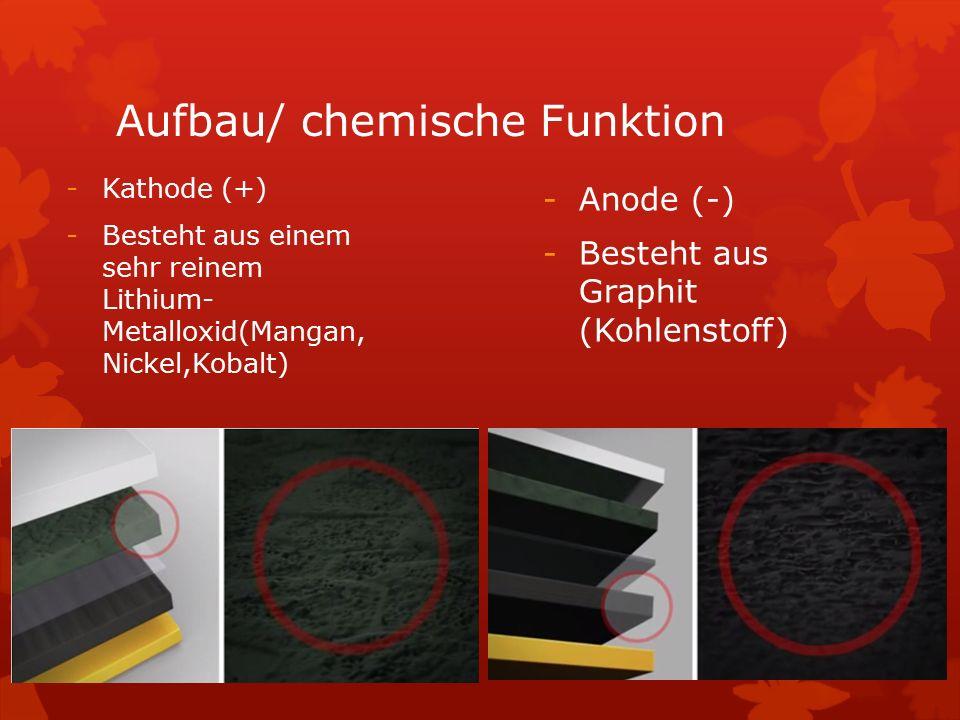 Aufbau/ chemische Funktion