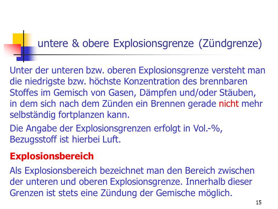 untere & obere Explosionsgrenze (Zündgrenze)
