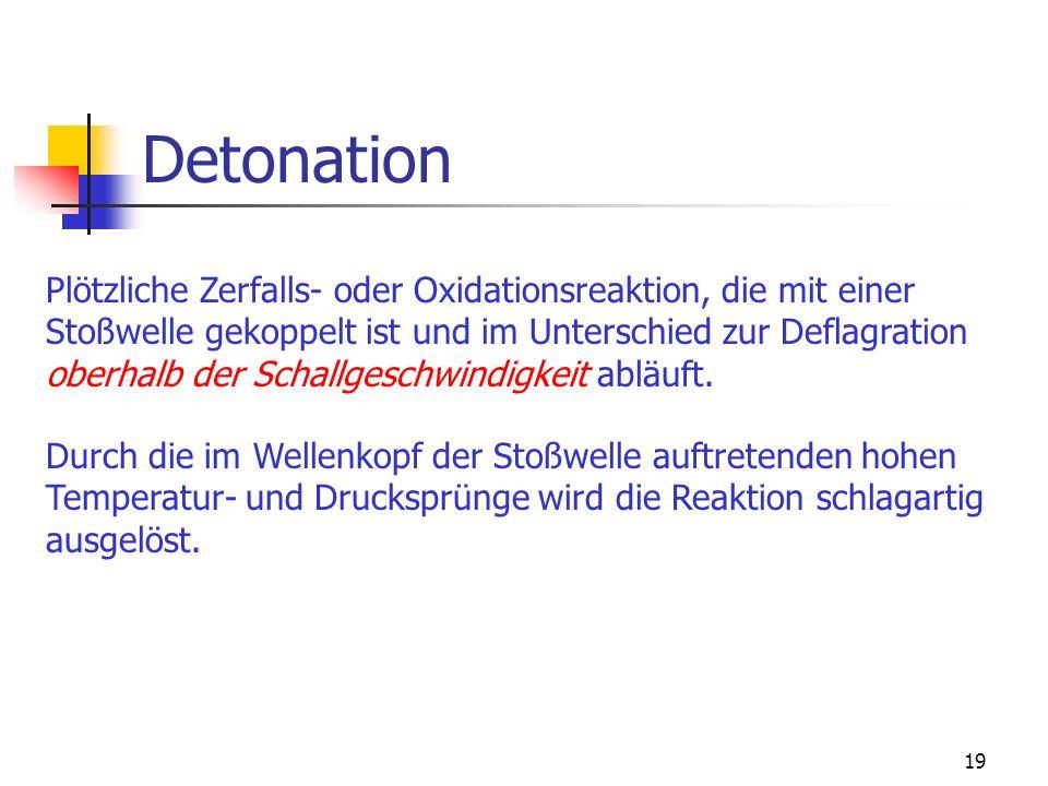 Detonation Plötzliche Zerfalls- oder Oxidationsreaktion, die mit einer