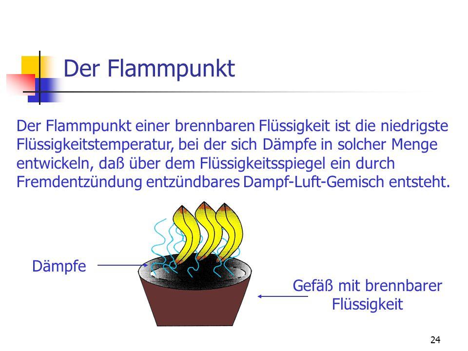 Der Flammpunkt Der Flammpunkt einer brennbaren Flüssigkeit ist die niedrigste. Flüssigkeitstemperatur, bei der sich Dämpfe in solcher Menge.