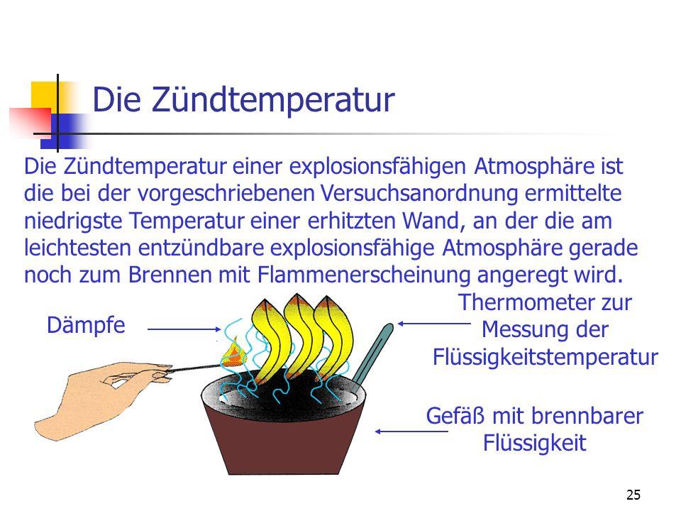 Flüssigkeitstemperatur