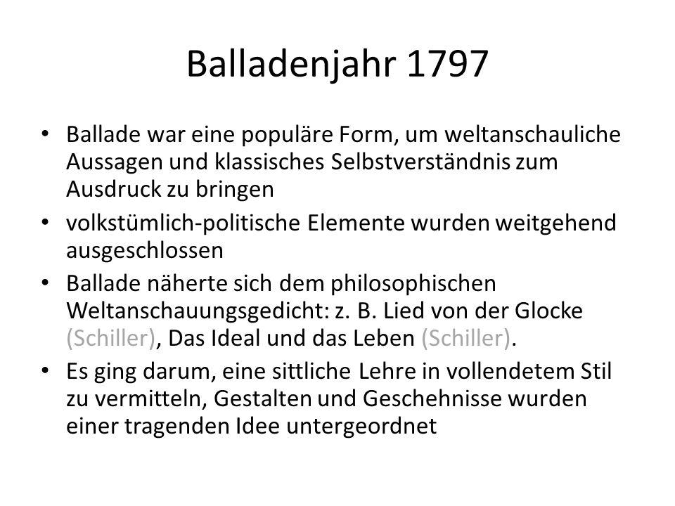 Balladenjahr 1797 Ballade war eine populäre Form, um weltanschauliche Aussagen und klassisches Selbstverständnis zum Ausdruck zu bringen.