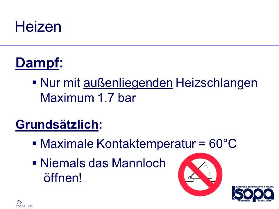 Heizen Dampf: Nur mit außenliegenden Heizschlangen Maximum 1.7 bar