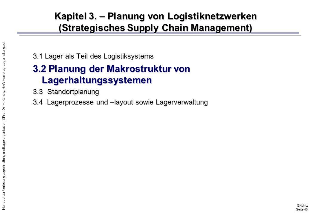3.2 Planung der Makrostruktur von Lagerhaltungssystemen