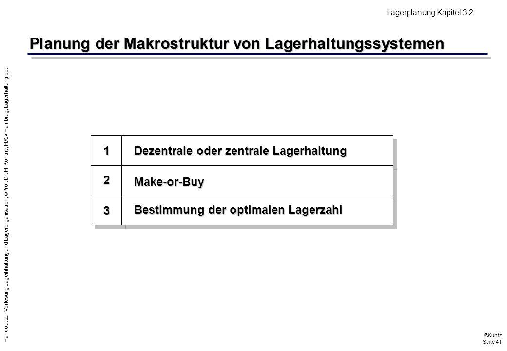 Planung der Makrostruktur von Lagerhaltungssystemen