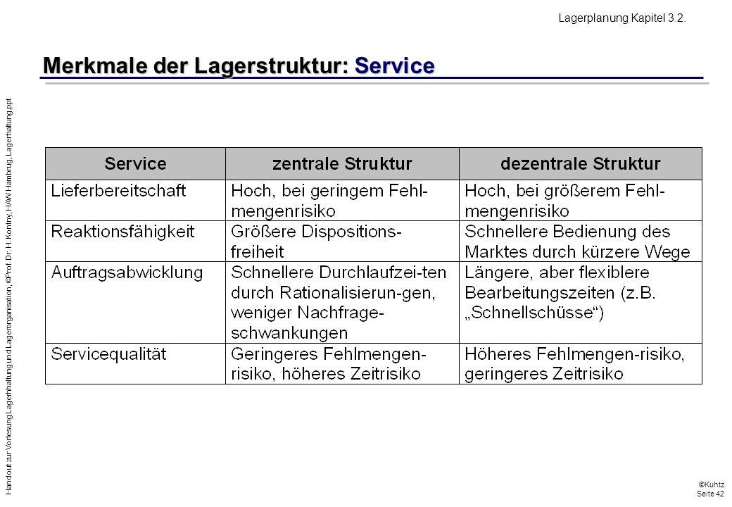 Merkmale der Lagerstruktur: Service