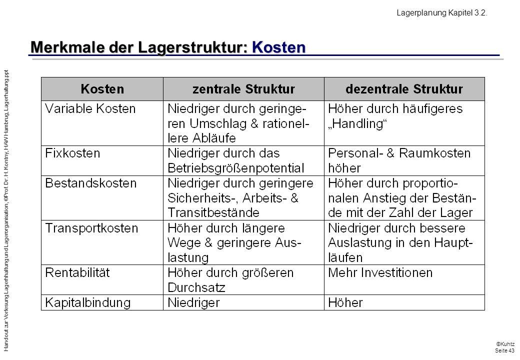 Merkmale der Lagerstruktur: Kosten