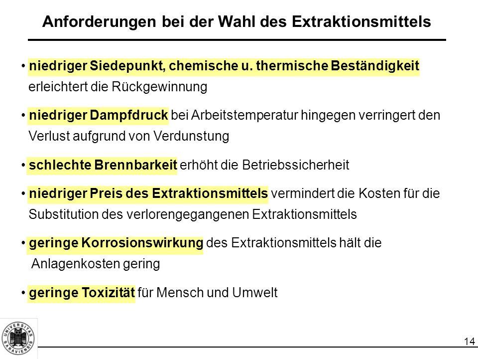 Anforderungen bei der Wahl des Extraktionsmittels