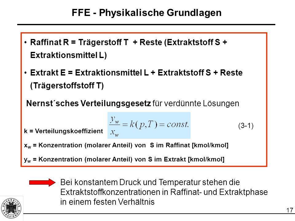 FFE - Physikalische Grundlagen